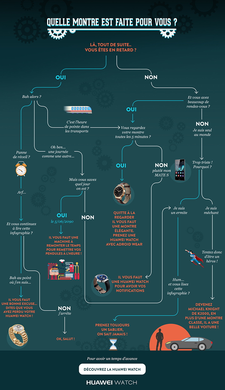 Huawei_infographie_720
